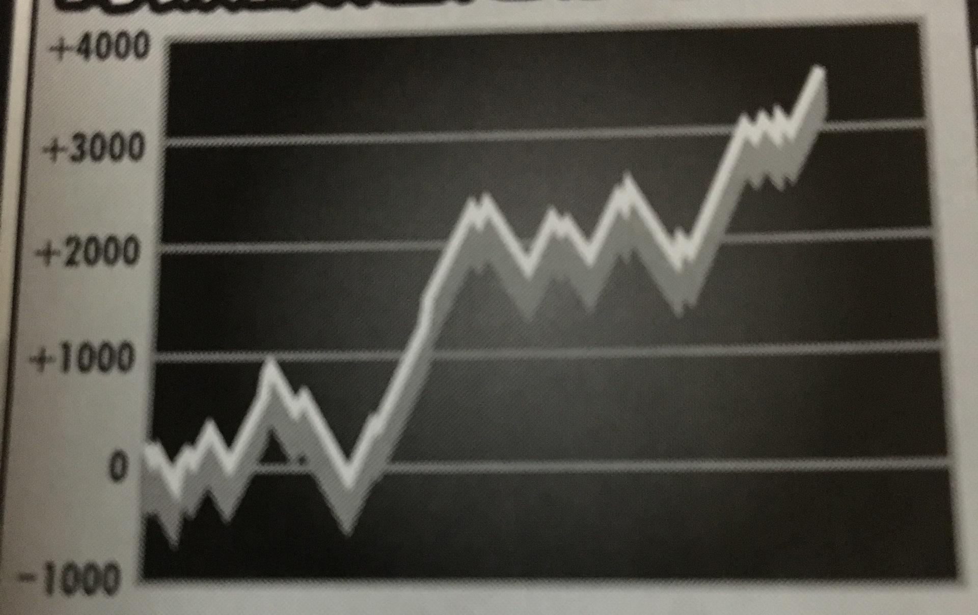 グラフ 4 3 番長 設定